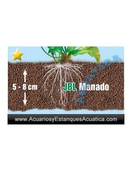 JBL MANADO SUSTRATO PARA ACUARIOS