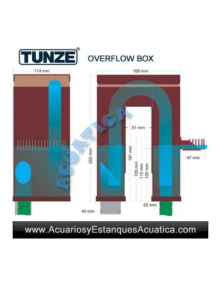 TUNZE OVERFLOW BOX REBOSADERO ACUARIOS