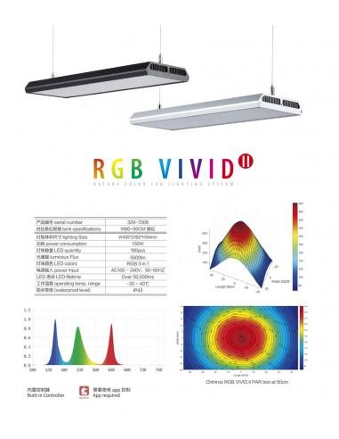 CHIHIROS VIVID II PANTALLA LED ACUARIOS